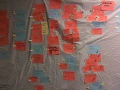 A sticky wall of staff priorities and functions (the loooong version)